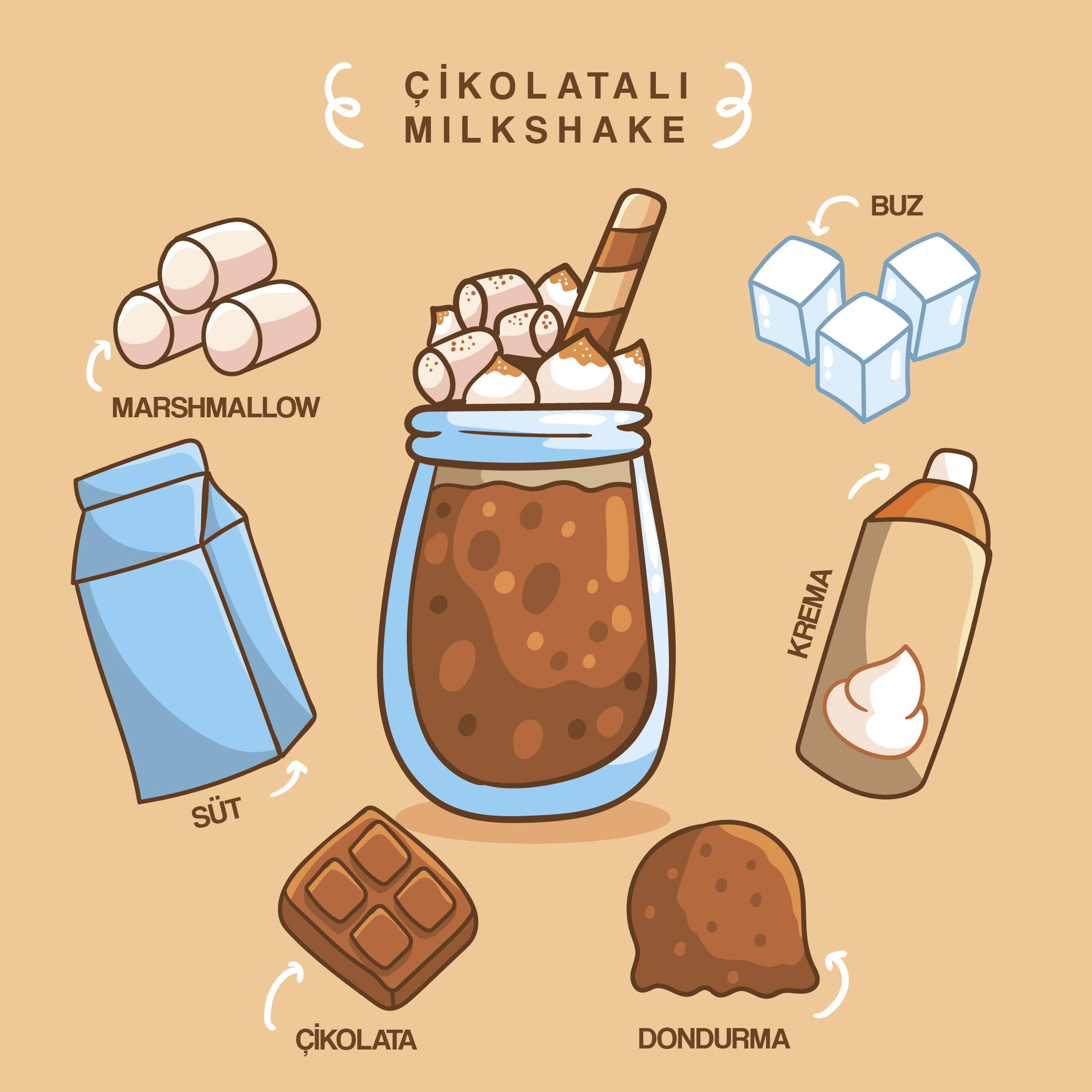cikolatali-milkshake